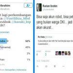 Survei Rustam Ibrahim (IST)