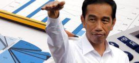 Sebut Ekonomi Saat Ini Mirip Penjajah Belanda, Bappenas Bongkar Bobrok Jokowi
