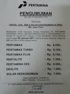Pengumuman BBM Harga naik Wilayah Jawa Timur