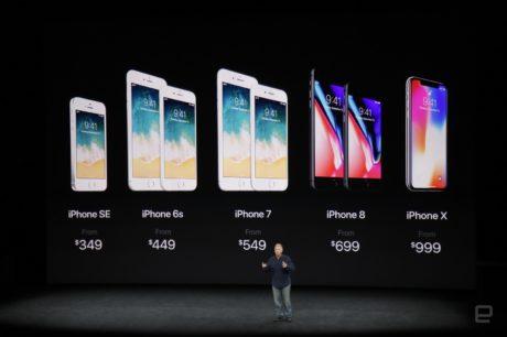 iPhone X - internet