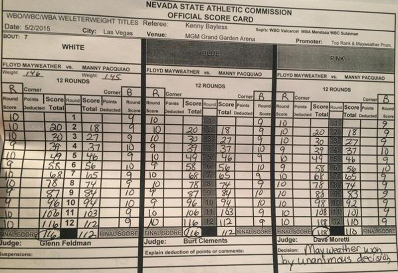 Lembar penilaian ketiga juri pertarungan Mayweather Jr vs Pacquiao. (Foto: Akun Twitter @ryan_songolia)