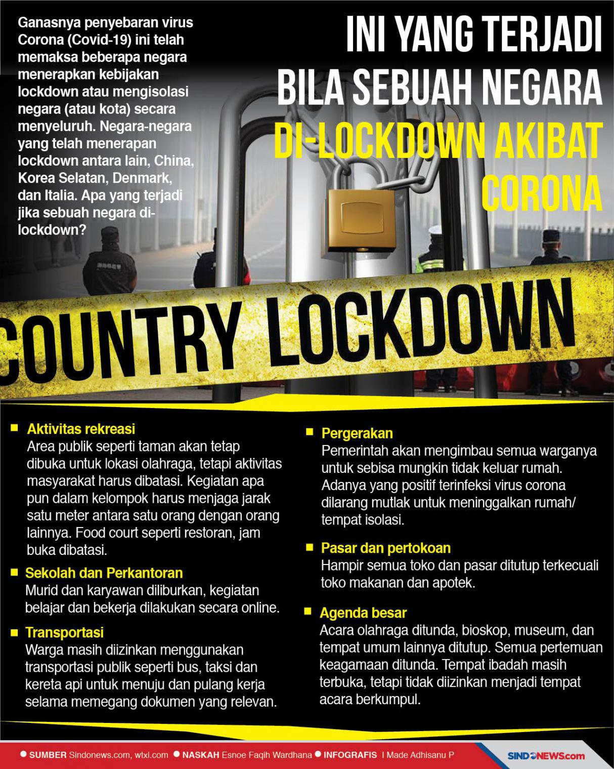 Catat! Ini yang Terjadi Bila Lockdown karena Corona Diterapkan